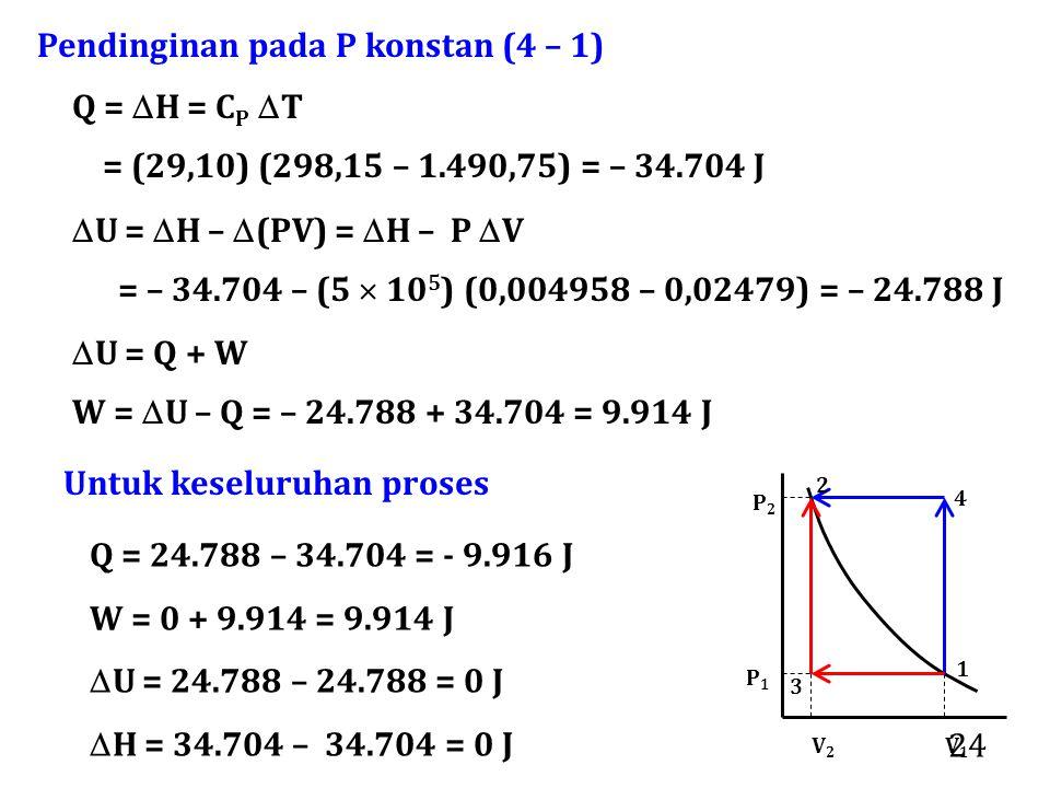 24 Pendinginan pada P konstan (4 – 1) Q =  H = C P  T = (29,10) (298,15 – 1.490,75) = – 34.704 J  U =  H –  (PV) =  H – P  V = – 34.704 – (5  10 5 ) (0,004958 – 0,02479) = – 24.788 J  U = Q + W W =  U – Q = – 24.788 + 34.704 = 9.914 J Q = 24.788 – 34.704 = - 9.916 J W = 0 + 9.914 = 9.914 J  U = 24.788 – 24.788 = 0 J  H = 34.704 – 34.704 = 0 J Untuk keseluruhan proses P1P1 P2P2 V1V1 V2V2 1 2 3 4
