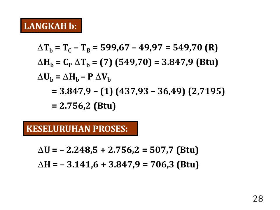 28 LANGKAH b:  T b = T C – T B = 599,67 – 49,97 = 549,70 (R)  H b = C P  T b = (7) (549,70) = 3.847,9 (Btu)  U b =  H b – P  V b = 3.847,9 – (1) (437,93 – 36,49) (2,7195) = 2.756,2 (Btu) KESELURUHAN PROSES:  U = – 2.248,5 + 2.756,2 = 507,7 (Btu)  H = – 3.141,6 + 3.847,9 = 706,3 (Btu)