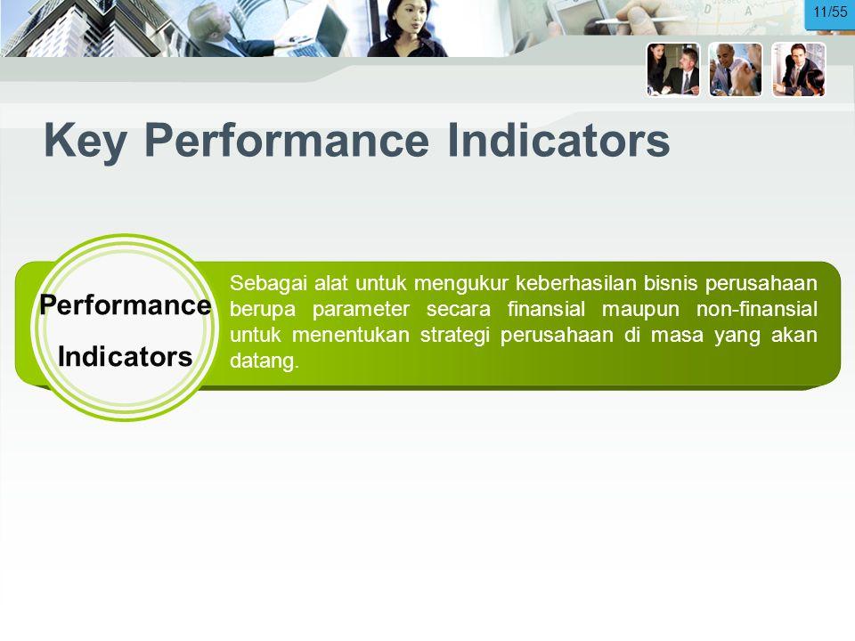 Key Performance Indicators Sebagai alat untuk mengukur keberhasilan bisnis perusahaan berupa parameter secara finansial maupun non-finansial untuk menentukan strategi perusahaan di masa yang akan datang.