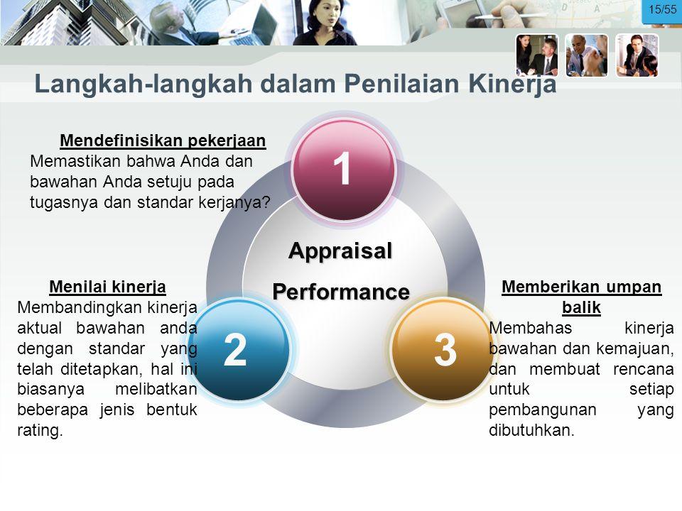Langkah-langkah dalam Penilaian Kinerja AppraisalPerformance Mendefinisikan pekerjaan Memastikan bahwa Anda dan bawahan Anda setuju pada tugasnya dan standar kerjanya.