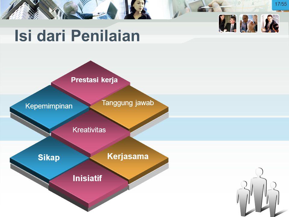 Isi dari Penilaian Prestasi kerja Kepemimpinan Tanggung jawab Kreativitas Sikap Kerjasama Inisiatif 17/55
