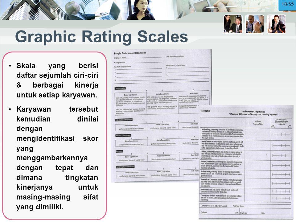 Graphic Rating Scales •Skala yang berisi daftar sejumlah ciri-ciri & berbagai kinerja untuk setiap karyawan.