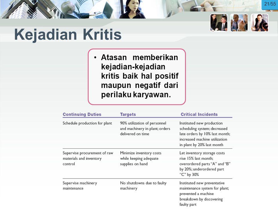 Kejadian Kritis •Atasan memberikan kejadian-kejadian kritis baik hal positif maupun negatif dari perilaku karyawan.
