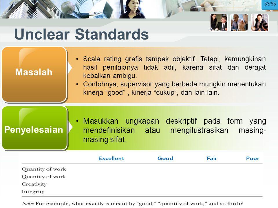 Unclear Standards •Scala rating grafis tampak objektif.