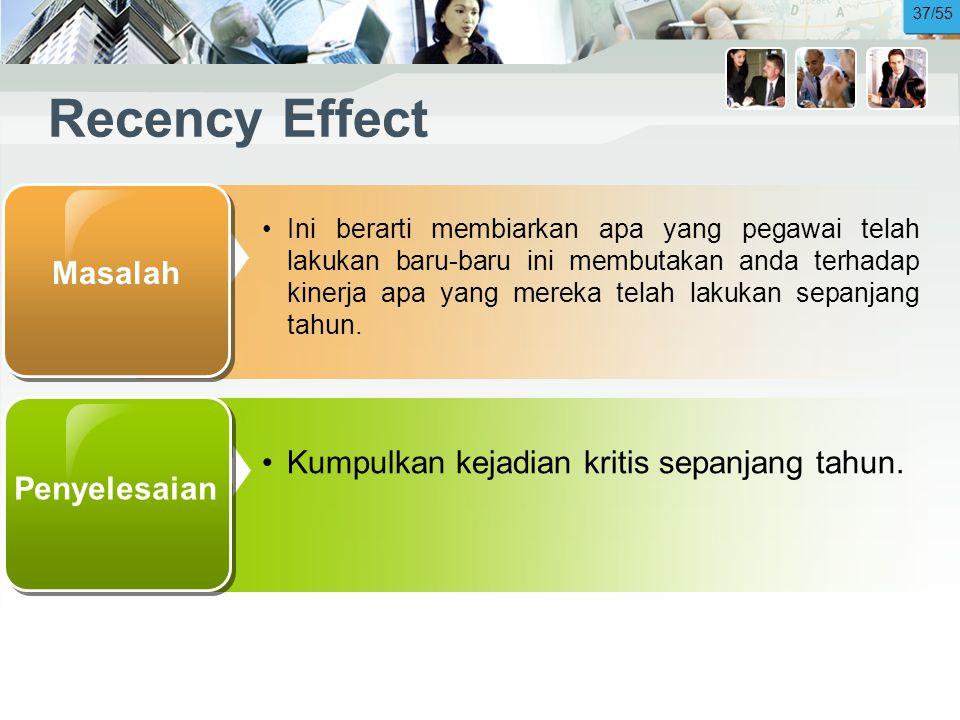 Recency Effect •Ini berarti membiarkan apa yang pegawai telah lakukan baru-baru ini membutakan anda terhadap kinerja apa yang mereka telah lakukan sepanjang tahun.