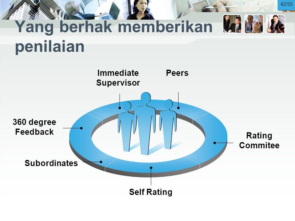 Yang berhak memberikan penilaian Immediate Supervisor Peers Rating Commitee Self Rating Subordinates 360 degree Feedback 42/55