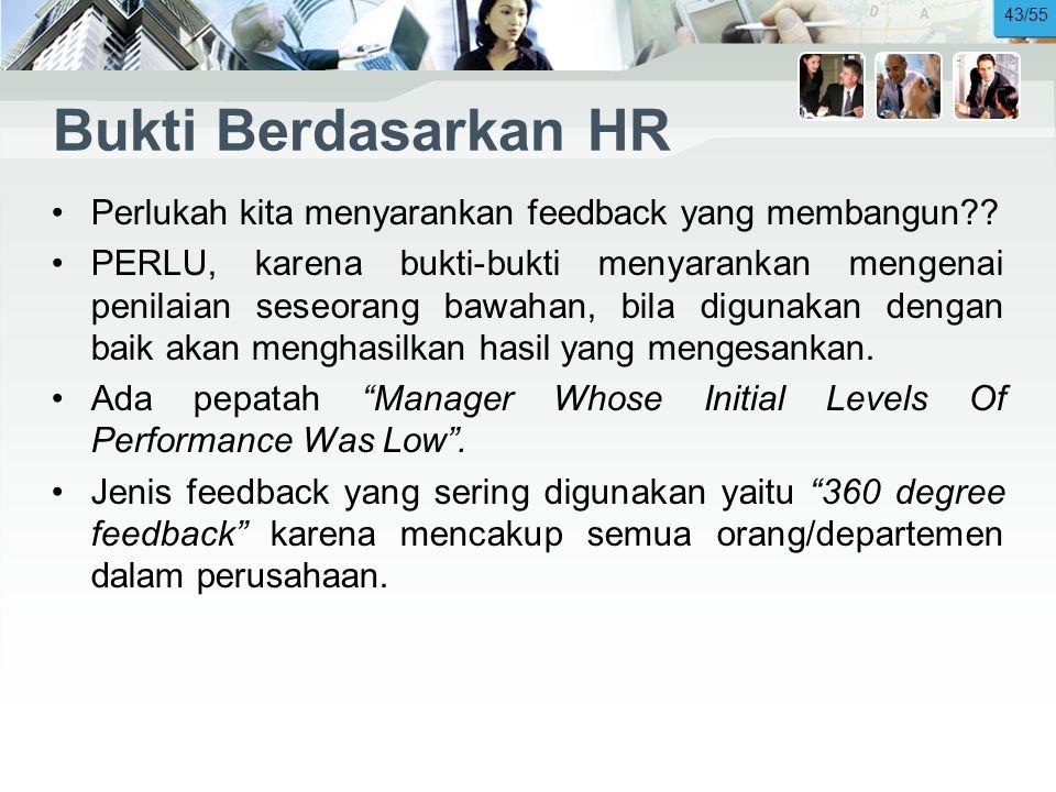 Bukti Berdasarkan HR •Perlukah kita menyarankan feedback yang membangun?.