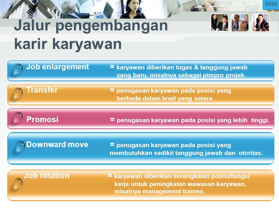 Jalur pengembangan karir karyawan Job enlargement= karyawan diberikan tugas & tanggung jawab yang baru, misalnya sebagai pimpro projek.