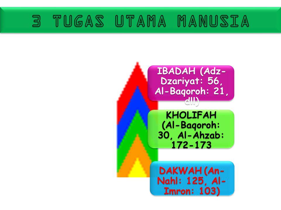 IBADAH (Adz- Dzariyat: 56, Al-Baqoroh: 21, dll) KHOLIFAH (Al-Baqoroh: 30, Al-Ahzab: 172-173 DAKWAH (An- Nahl: 125, Al- Imron: 103)