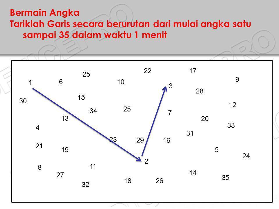 Bermain Angka Tariklah Garis secara berurutan dari mulai angka satu sampai 35 dalam waktu 1 menit 1 13 16 3 4 5 2 6 19 18 11 17 15 8 7 14 10 12 9 25 2