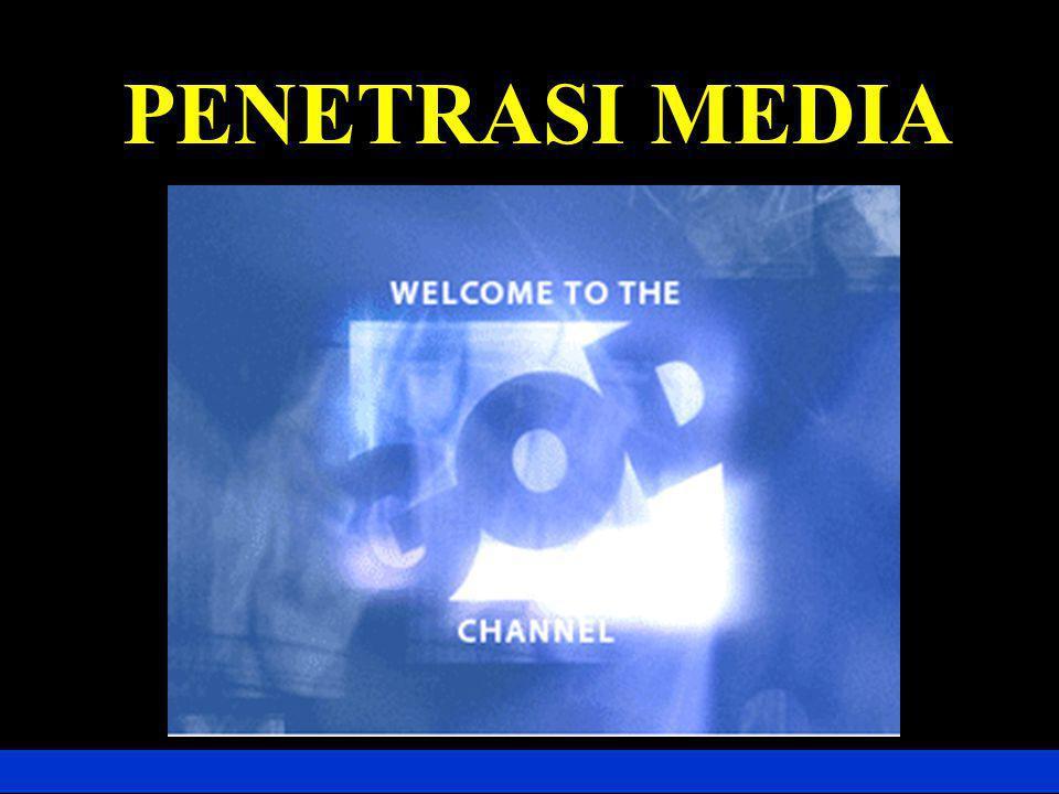 PENETRASI MEDIA
