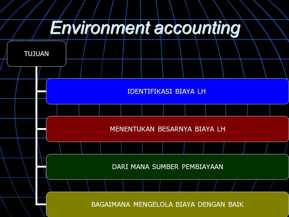 Environment accounting TUJUAN IDENTIFIKASI BIAYA LH MENENTUKAN BESARNYA BIAYA LH DARI MANA SUMBER PEMBIAYAAN BAGAIMANA MENGELOLA BIAYA DENGAN BAIK