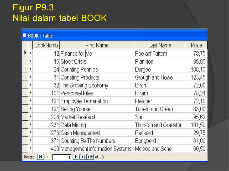 Figur P9.4 Layar basis data Textbook