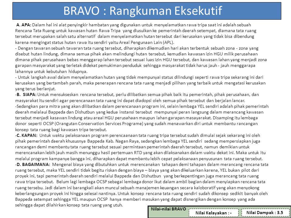 BRAVO : Rangkuman Eksekutif A.