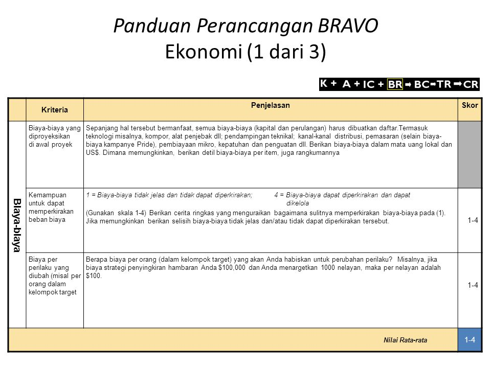 Panduan Rancangan BRAVO Para Penulis dan persetujuan-persetujuan Bapak H.M.SyamImum Mukim Seuneuam Bapak M.AminAnggota DPRK Nagan Raya Bapak Ilyas AHTokoh Masyarakat Kecamatan Babah Rot