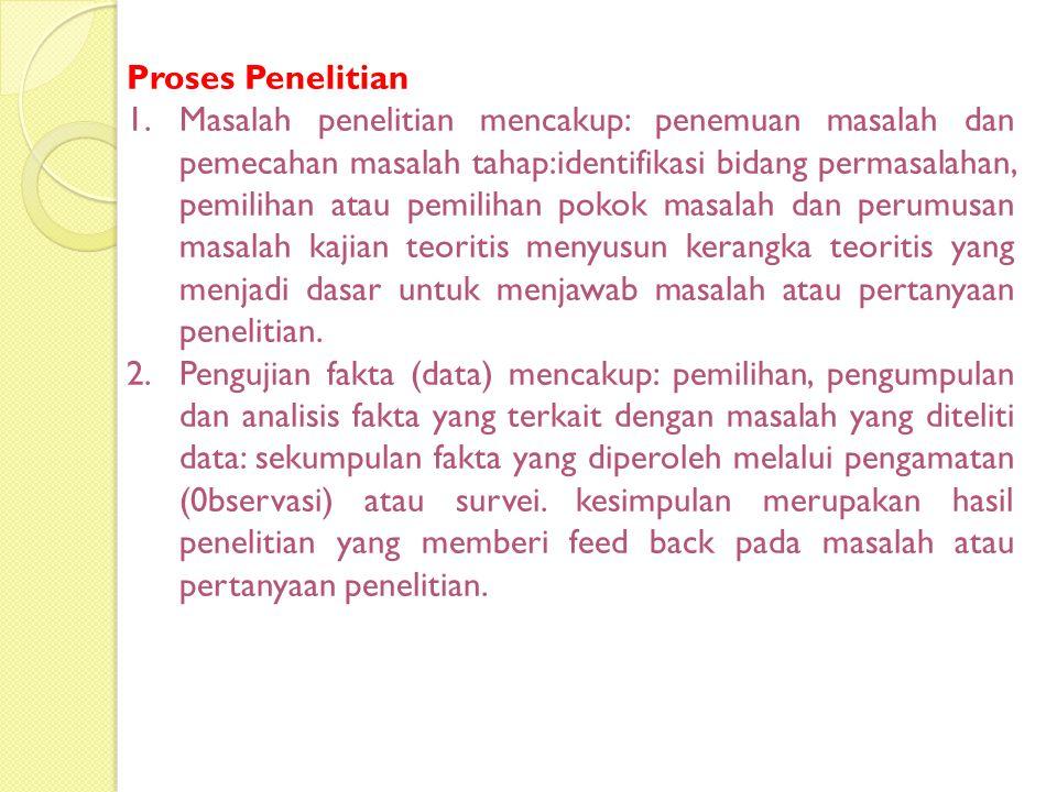 Proses Penelitian 1.Masalah penelitian mencakup: penemuan masalah dan pemecahan masalah tahap:identifikasi bidang permasalahan, pemilihan atau pemilih