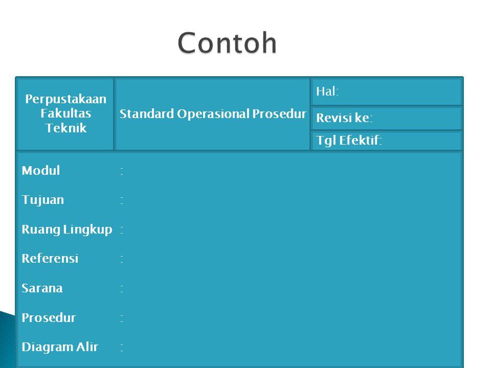 Perpustakaan Fakultas Teknik Standard Operasional Prosedur Hal: Revisi ke: Tgl Efektif: Modul : Tujuan: Ruang Lingkup: Referensi: Sarana: Prosedur : D