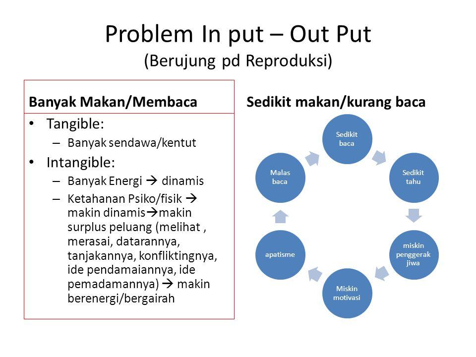 Problem In put – Out Put (Berujung pd Reproduksi) Banyak Makan/Membaca • Tangible: – Banyak sendawa/kentut • Intangible: – Banyak Energi  dinamis – K