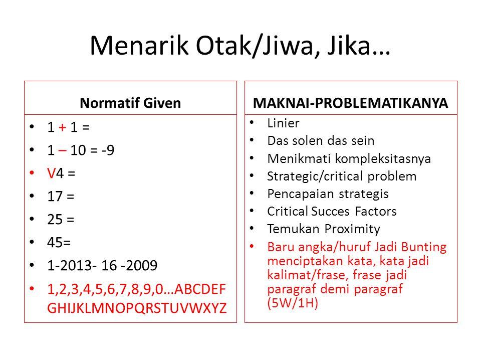 Menarik Otak/Jiwa, Jika… Normatif Given • 1 + 1 = • 1 – 10 = -9 • V4 = • 17 = • 25 = • 45= • 1-2013- 16 -2009 • 1,2,3,4,5,6,7,8,9,0…ABCDEF GHIJKLMNOPQ