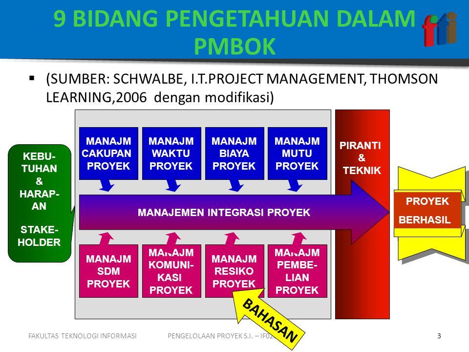 9 BIDANG PENGETAHUAN DALAM PMBOK  (SUMBER: SCHWALBE, I.T.PROJECT MANAGEMENT, THOMSON LEARNING,2006 dengan modifikasi) 3 PIRANTI & TEKNIK MANAJEMEN INTEGRASI PROYEK MANAJM CAKUPAN PROYEK MANAJM WAKTU PROYEK MANAJM BIAYA PROYEK MANAJM MUTU PROYEK MANAJM SDM PROYEK MANAJM KOMUNI- KASI PROYEK MANAJM RESIKO PROYEK MANAJM PEMBE- LIAN PROYEK KEBU- TUHAN & HARAP- AN STAKE- HOLDER PROYEK BERHASIL PENGELOLAAN PROYEK S.I.