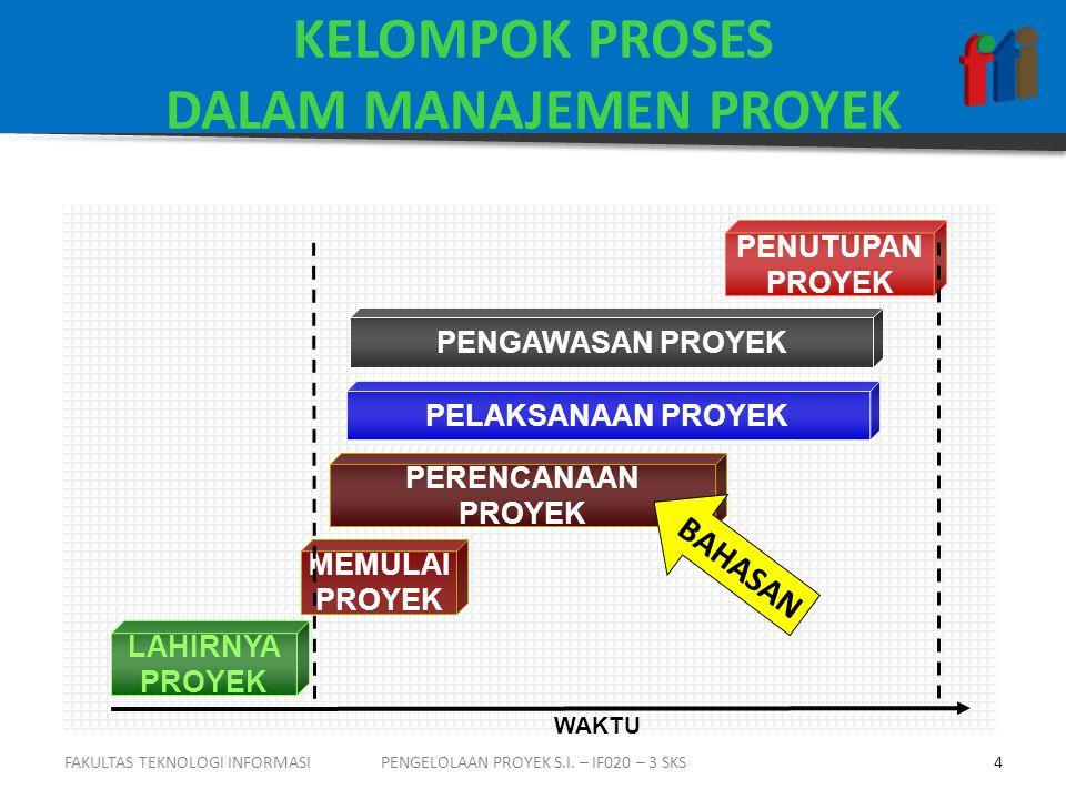KELOMPOK PROSES DALAM MANAJEMEN PROYEK 4 LAHIRNYA PROYEK MEMULAI PROYEK PERENCANAAN PROYEK PENGAWASAN PROYEK PENUTUPAN PROYEK WAKTU PELAKSANAAN PROYEK PENGELOLAAN PROYEK S.I.