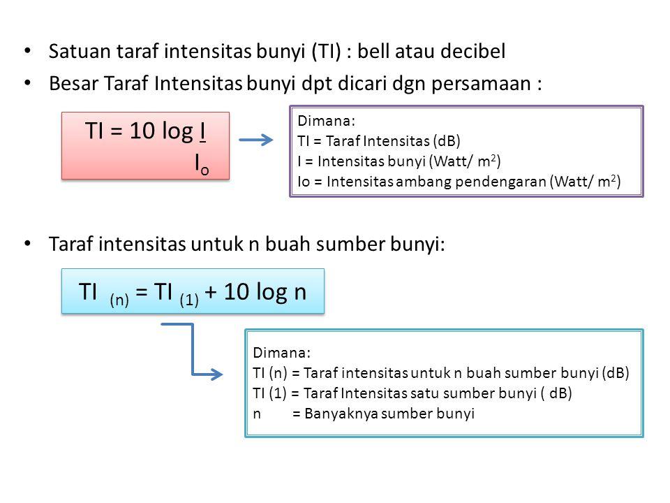 • Satuan taraf intensitas bunyi (TI) : bell atau decibel • Besar Taraf Intensitas bunyi dpt dicari dgn persamaan : • Taraf intensitas untuk n buah sum