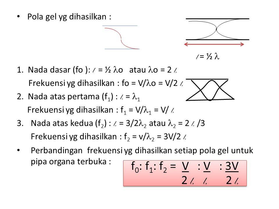 • Pola gel yg dihasilkan : l = ½  1. Nada dasar (fo ): l = ½  o atau  o = 2 l, Frekuensi yg dihasilkan : fo = V/  o = V/2 l, 2. Nada atas pertama