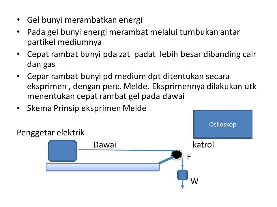 • Gel bunyi merambatkan energi • Pada gel bunyi energi merambat melalui tumbukan antar partikel mediumnya • Cepat rambat bunyi pda zat padat lebih bes