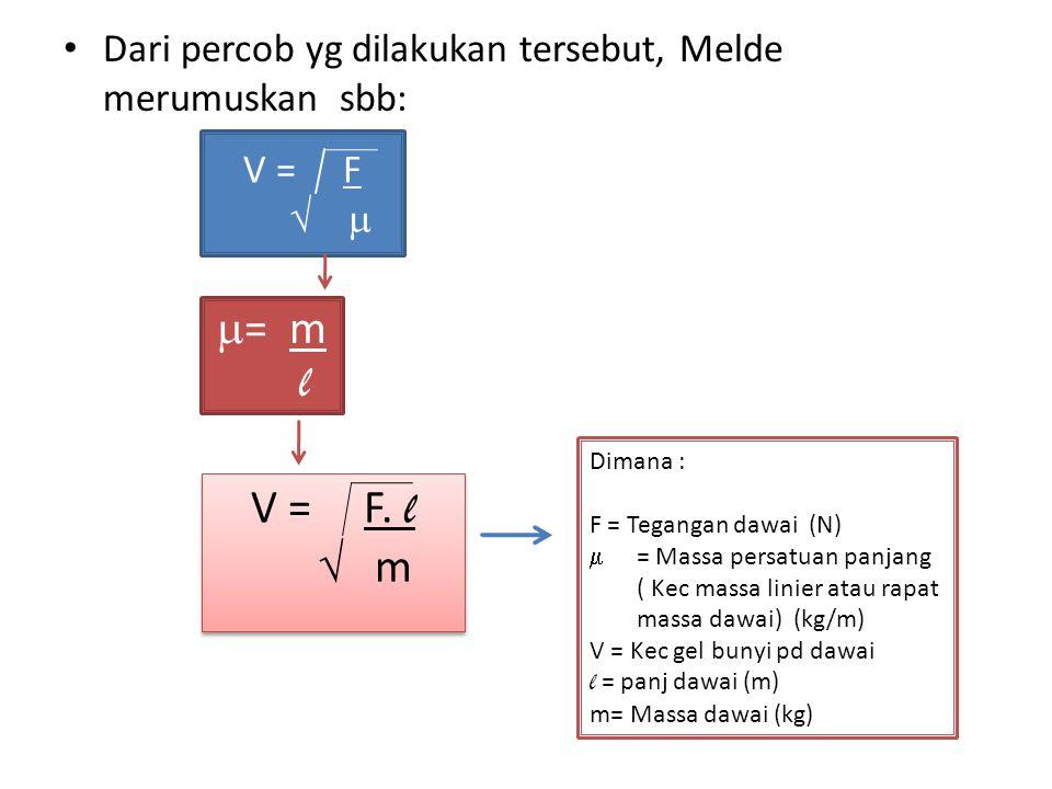 • Dari percob yg dilakukan tersebut, Melde merumuskan sbb: V = F    = m l V = F. l  m V = F. l  m Dimana : F = Tegangan dawai (N)  = Massa persa