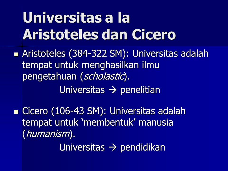 Universitas a la Aristoteles dan Cicero  Aristoteles (384-322 SM): Universitas adalah tempat untuk menghasilkan ilmu pengetahuan (scholastic). Univer