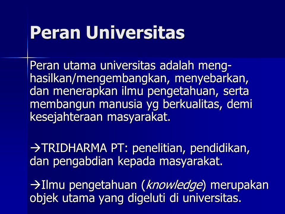Peran Universitas Peran utama universitas adalah meng- hasilkan/mengembangkan, menyebarkan, dan menerapkan ilmu pengetahuan, serta membangun manusia y