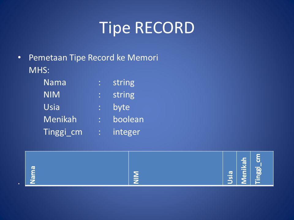 Tipe RECORD • Pemetaan Tipe Record ke Memori MHS: Nama:string NIM:string Usia:byte Menikah:boolean Tinggi_cm:integer. Nama NIM Usia Menikah Tinggi_cm