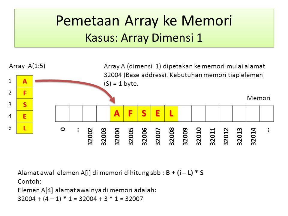 Pemetaan Array ke Memori Kasus: Array Dimensi 1 AF S E L Memori Array A(1:5)AFSEL 0 … 3200232003320043200532006320073200832009320103201132012320133201