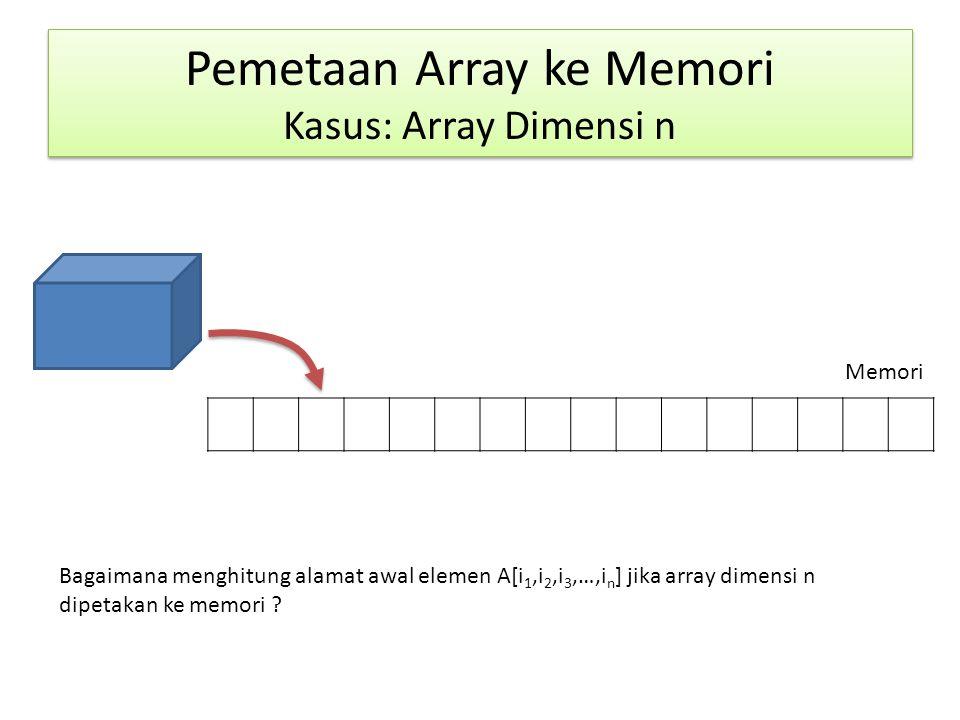 Pemetaan Array ke Memori Kasus: Array Dimensi n Memori Bagaimana menghitung alamat awal elemen A[i 1,i 2,i 3,…,i n ] jika array dimensi n dipetakan ke