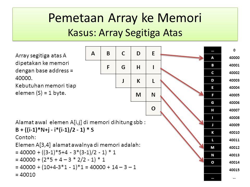 Pemetaan Array ke Memori Kasus: Array Segitiga Atas ABCDE FGHI JKL MN O … A B C D E F G H I J K L M N O … 0 40000 40001 40002 40003 40004 40005 40006