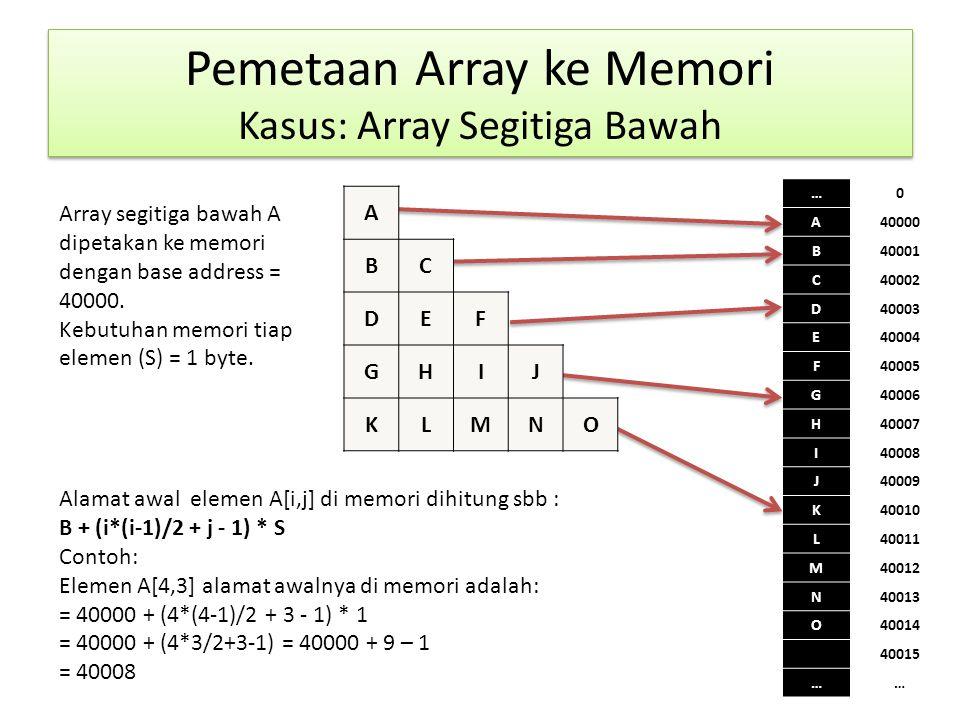 Pemetaan Array ke Memori Kasus: Array Segitiga Bawah … A B C D E F G H I J K L M N O … 0 40000 40001 40002 40003 40004 40005 40006 40007 40008 40009 4