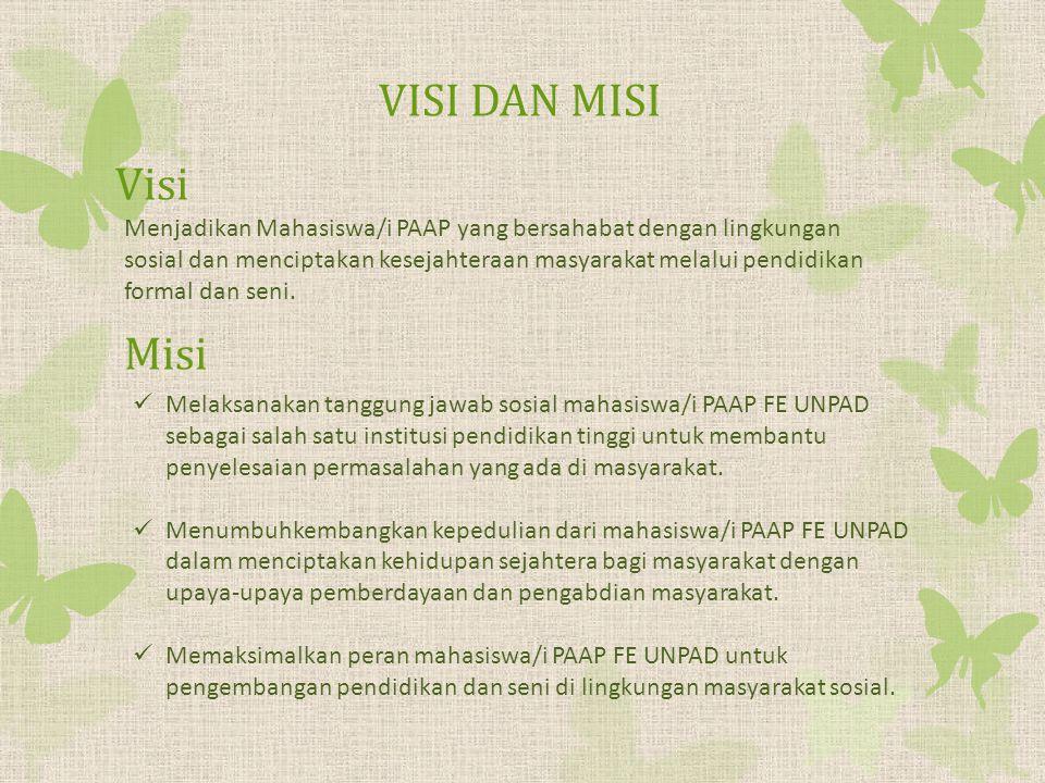 Struktur Organisasi Menteri Devi Wulandari Internal Lingkungan Anisa Mulyati Socialist Resource Moch.