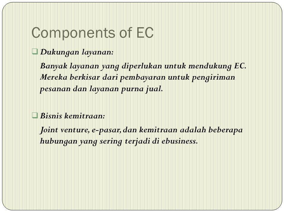 Components of EC  Dukungan layanan: Banyak layanan yang diperlukan untuk mendukung EC.
