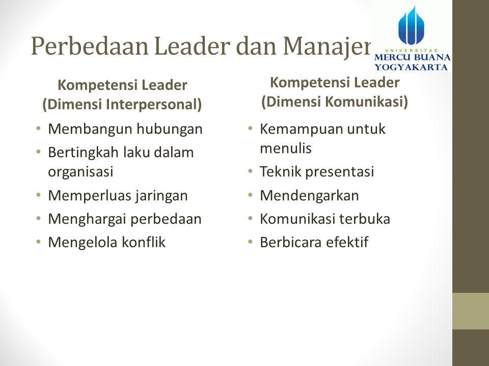 Perbedaan Leader dan Manajer Kompetensi Leader (Dimensi Interpersonal) • Membangun hubungan • Bertingkah laku dalam organisasi • Memperluas jaringan •