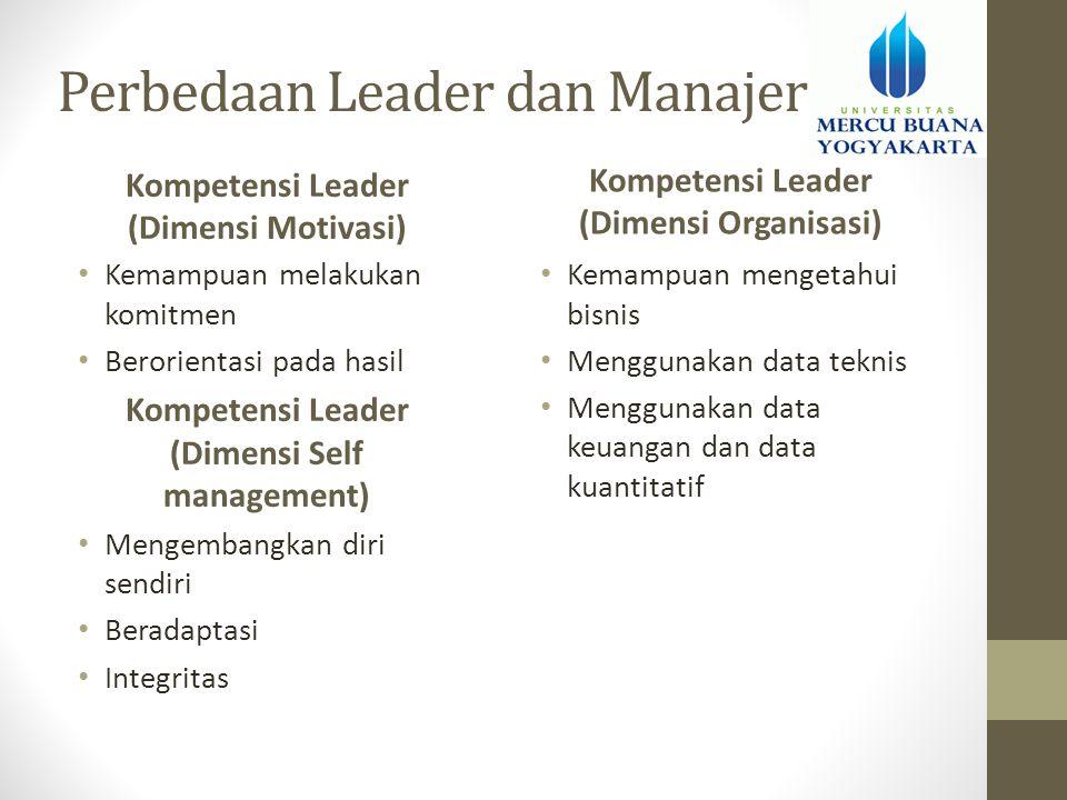 Perbedaan Leader dan Manajer Kompetensi Leader (Dimensi Motivasi) • Kemampuan melakukan komitmen • Berorientasi pada hasil Kompetensi Leader (Dimensi