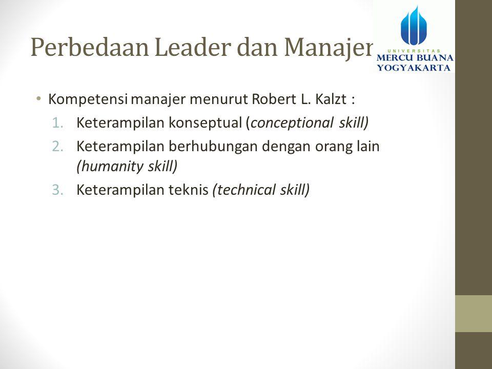 Perbedaan Leader dan Manajer • Kompetensi manajer menurut Robert L. Kalzt : 1.Keterampilan konseptual (conceptional skill) 2.Keterampilan berhubungan