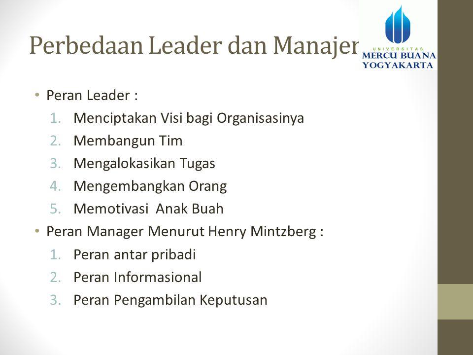 Perbedaan Leader dan Manajer • Peran Leader : 1.Menciptakan Visi bagi Organisasinya 2.Membangun Tim 3.Mengalokasikan Tugas 4.Mengembangkan Orang 5.Mem