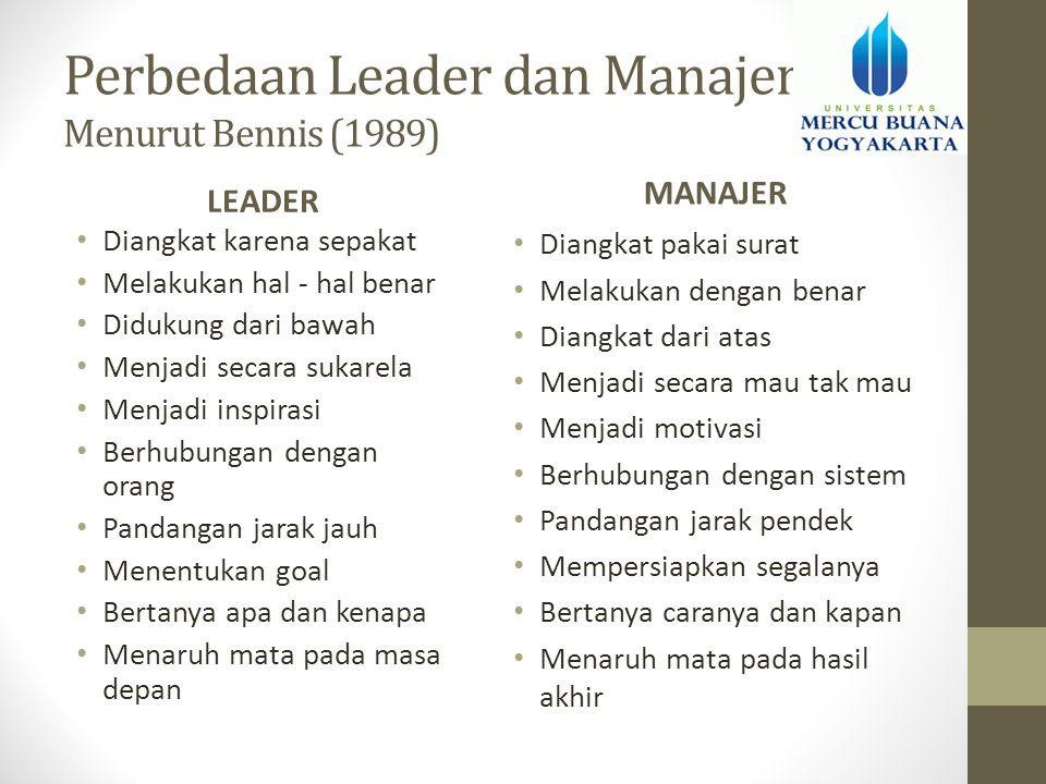 Perbedaan Leader dan Manajer Menurut Bennis (1989) LEADER • Diangkat karena sepakat • Melakukan hal - hal benar • Didukung dari bawah • Menjadi secara