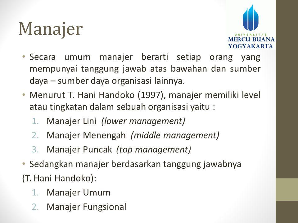 Manajer • Secara umum manajer berarti setiap orang yang mempunyai tanggung jawab atas bawahan dan sumber daya – sumber daya organisasi lainnya. • Menu