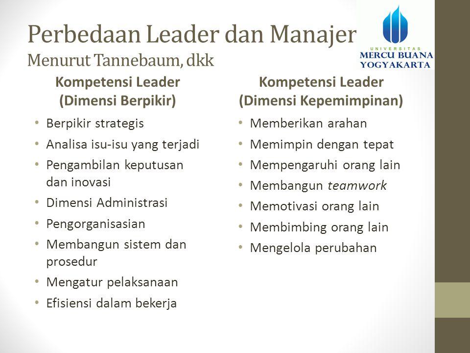 Perbedaan Leader dan Manajer Menurut Tannebaum, dkk Kompetensi Leader (Dimensi Berpikir) • Berpikir strategis • Analisa isu-isu yang terjadi • Pengamb