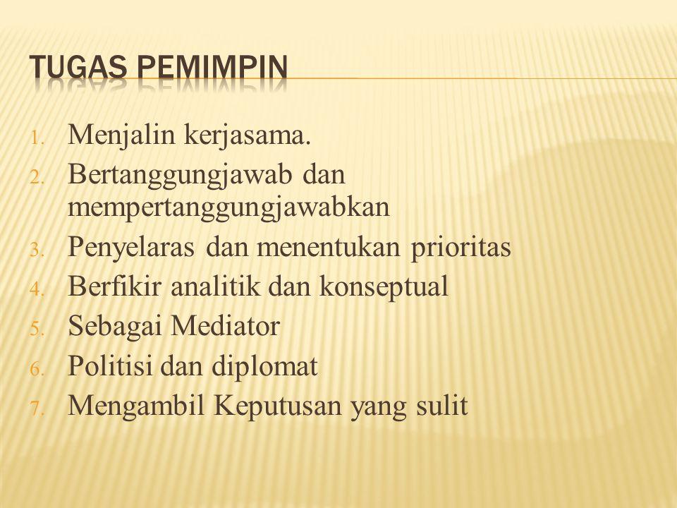 1. Menjalin kerjasama. 2. Bertanggungjawab dan mempertanggungjawabkan 3. Penyelaras dan menentukan prioritas 4. Berfikir analitik dan konseptual 5. Se