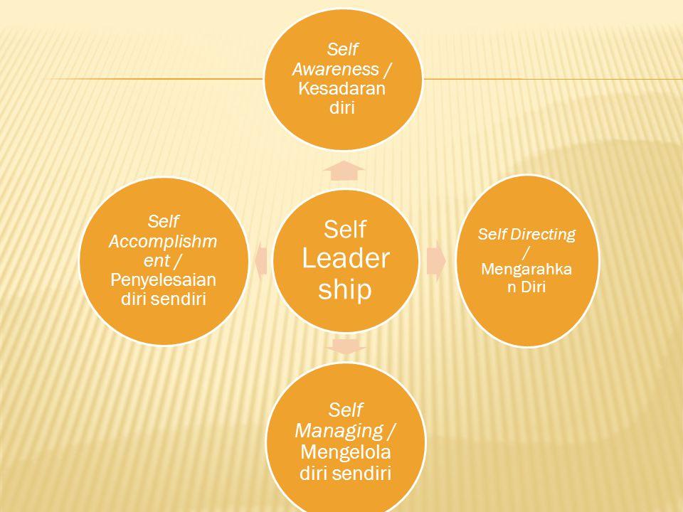 Self Leader ship Self Awareness / Kesadaran diri Self Directing / Mengarahka n Diri Self Managing / Mengelola diri sendiri Self Accomplishm ent / Peny