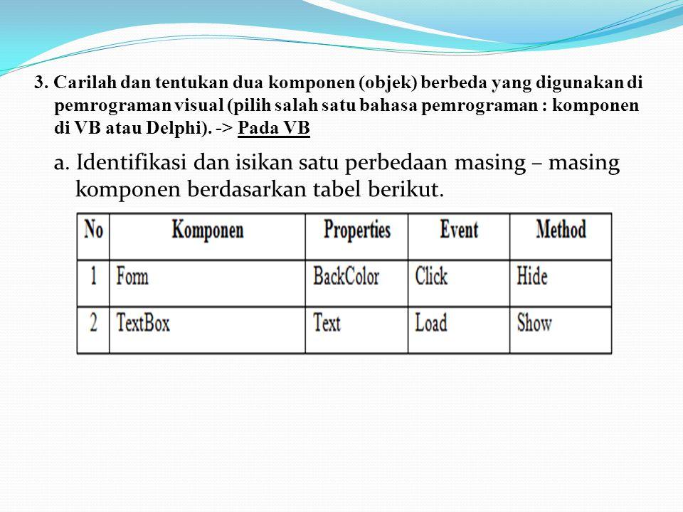 3. Carilah dan tentukan dua komponen (objek) berbeda yang digunakan di pemrograman visual (pilih salah satu bahasa pemrograman : komponen di VB atau D