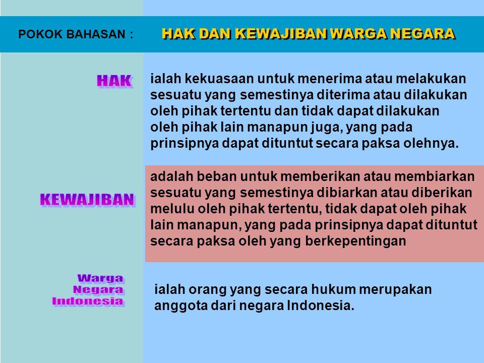 HAK DAN KEWAJIBAN WARGA NEGARA POKOK BAHASAN : 2) Hak dan Kewajiban Bela Negara.