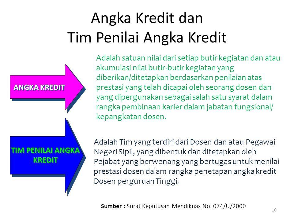 Angka Kredit dan Tim Penilai Angka Kredit ANGKA KREDIT TIM PENILAI ANGKA KREDIT Adalah satuan nilai dari setiap butir kegiatan dan atau akumulasi nila